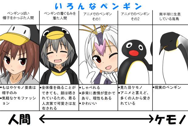 いろんなペンギン