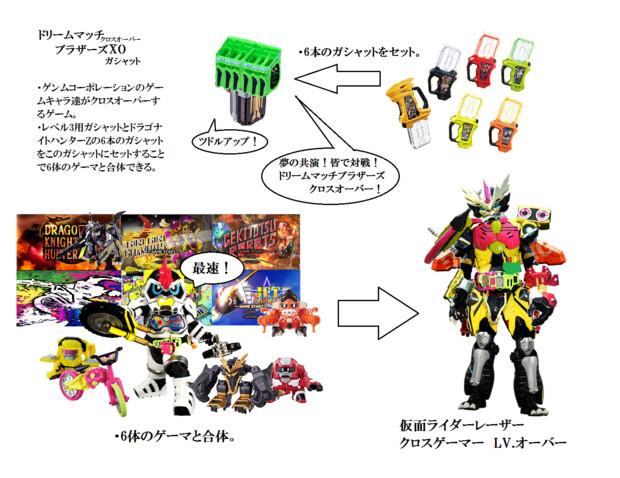 【妄想】仮面ライダーレーザー最強フォーム