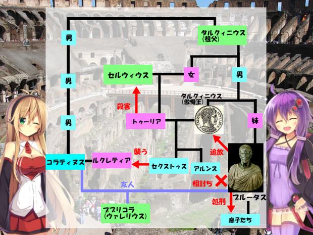 ローマ帝国解説 補足1 (タルクィニウスとブルータス )