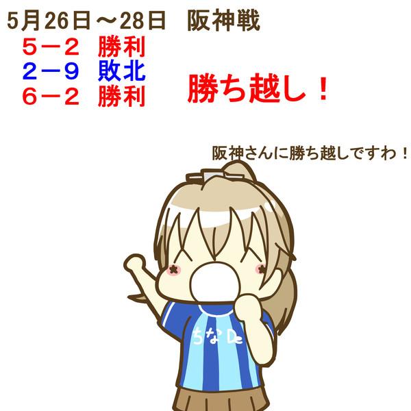 5月26日~28日 阪神戦