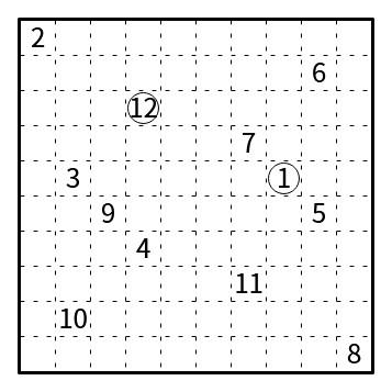 数字つなぎ 3 ノーム さんのイラスト ニコニコ静画 イラスト