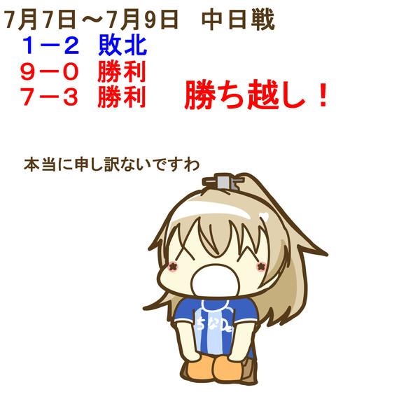 7月7日~7月9日 中日戦