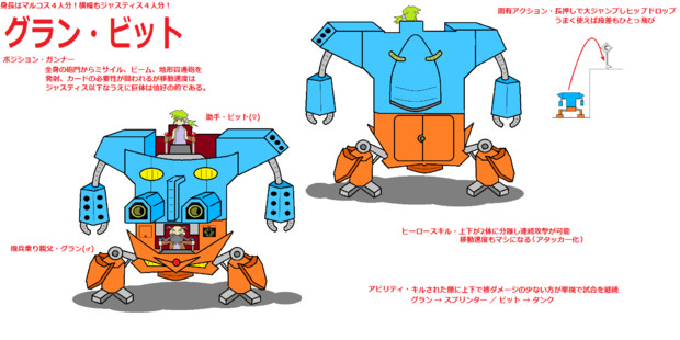 オヤジと助手の巨大ロボ
