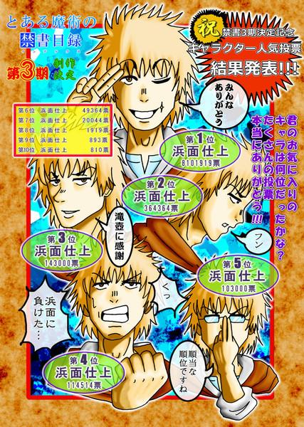 禁書:禁書3期決定記念キャラクター投票結果発表