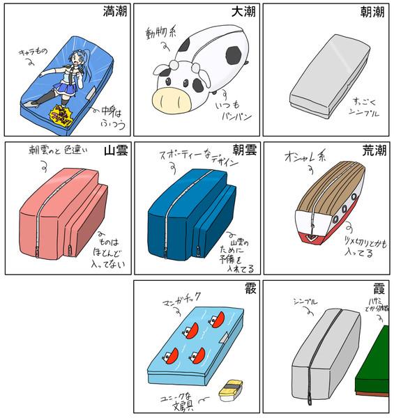 朝潮型「筆箱」