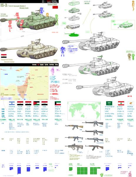 IS-3戦車