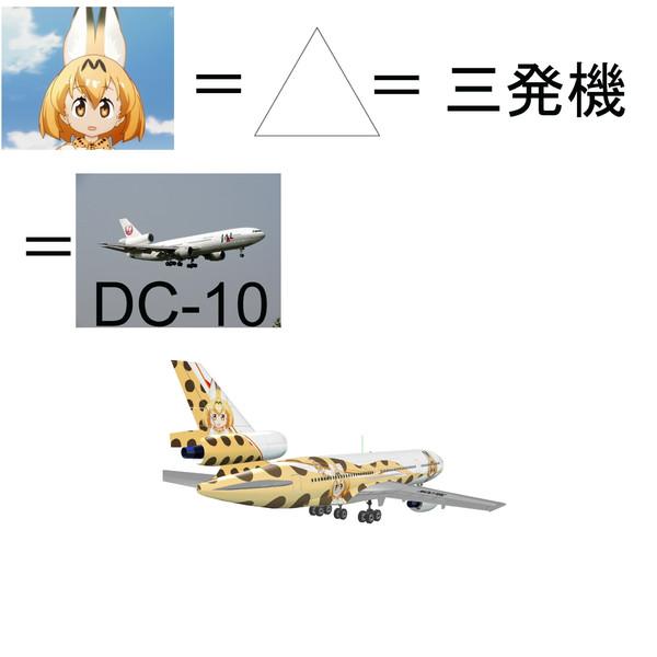 【MMD】サーバル飛行機製作中
