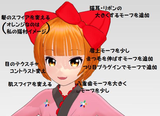 猫村さんネタバレ