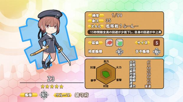 艦これフレンズ~Z3~