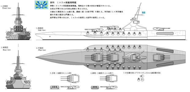 ミスリル級戦艦 三面図カラー
