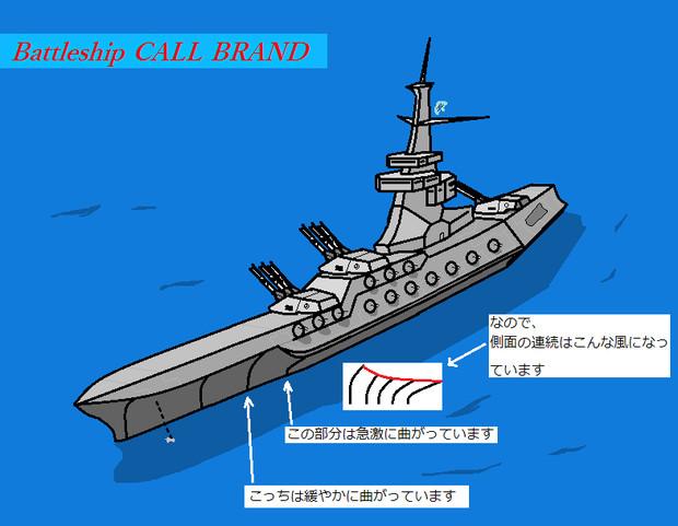 ミスリル級戦艦の解説