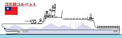 沱江級コルベット