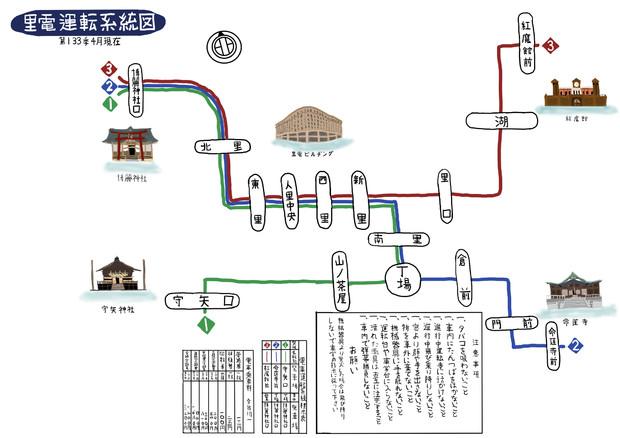 幻想郷の路面電車の路線図