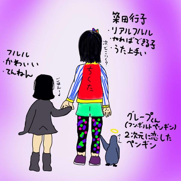 どうぶつ図鑑~フルグレ継続記念!~