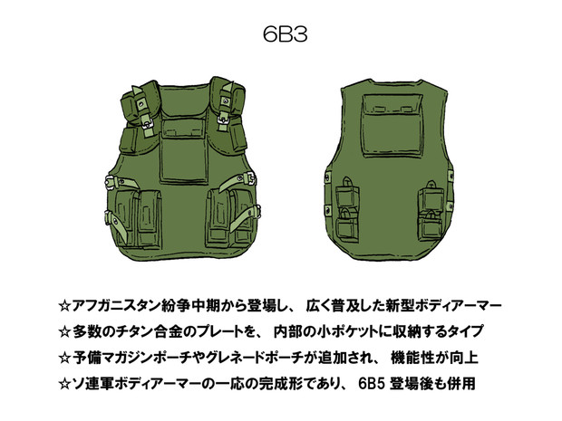 ソ連軍ボディアーマー 「6B3」