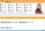 琴葉茜COCキャラクターシート(ランダム)