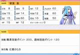 琴葉葵COCキャラクターシート(ランダム)