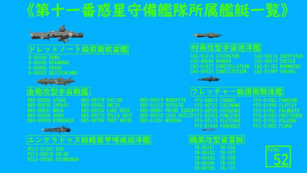 第十一番惑星守備艦隊所属艦艇一覧