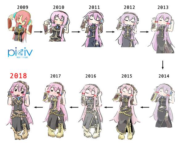 Pixiv新旧デジ絵比較 0918 Suo さんのイラスト ニコニコ静画