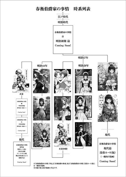 『春衡伯爵家の事情』シリーズの時系列表