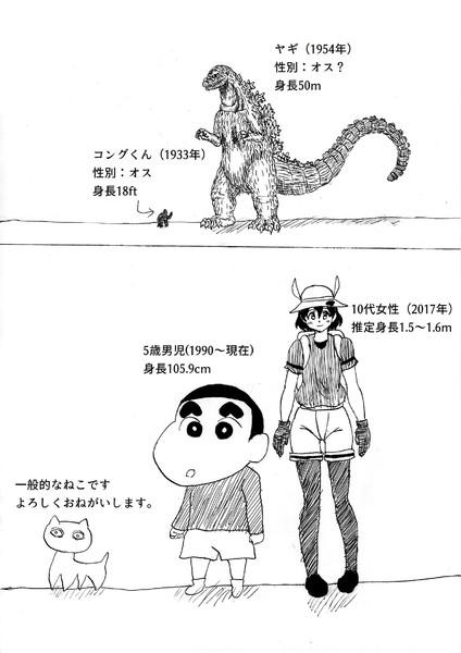 身長比較(ヤギ・ゴリラ・ヒト・ねこ)