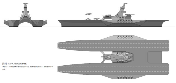 ロデオス級航空魔導母艦