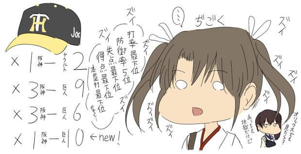 阪神のあまりにもの弱さに絶望する瑞鶴の顔