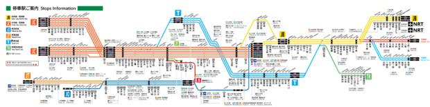 【JR西日本風】横須賀・中央・総武線路線図
