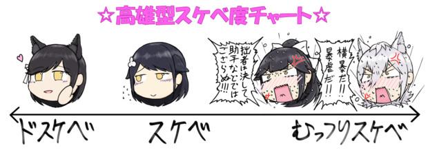 高雄型スケべ度チャート