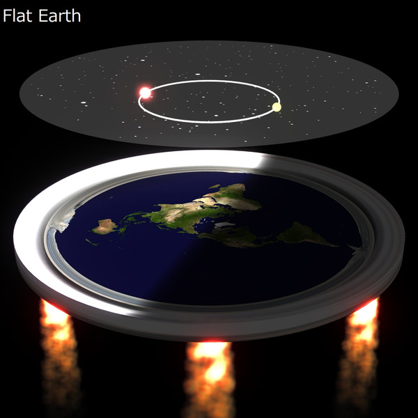 地球平面説(Flat Earth)