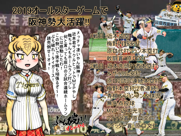 2019オールスターゲーム 阪神勢大活躍