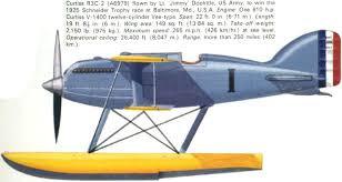 カーチス R3C-2