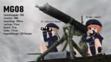 艦娘による銃器紹介 #9「MG08」