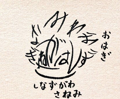 ひらがな11文字で描いた不死川実弥