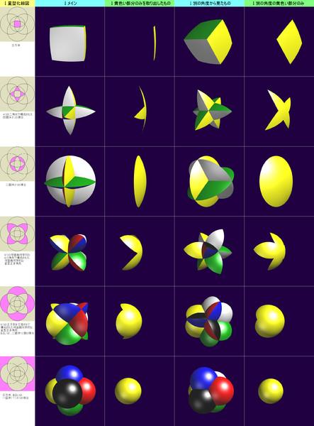 超球面上の立方体における星型多面体
