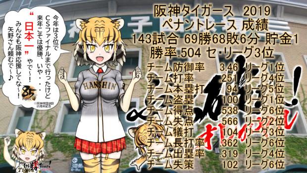 大晦日だよ!阪神タイガース2019の総括。